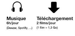musique et téléchargement