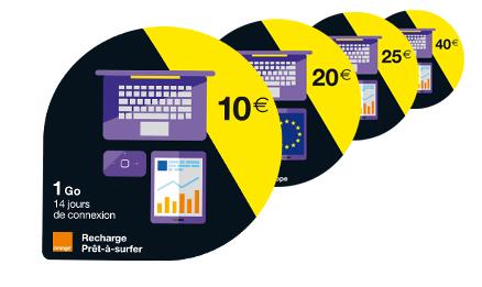 tablette et cle pochette pret a surfer internet prepaye