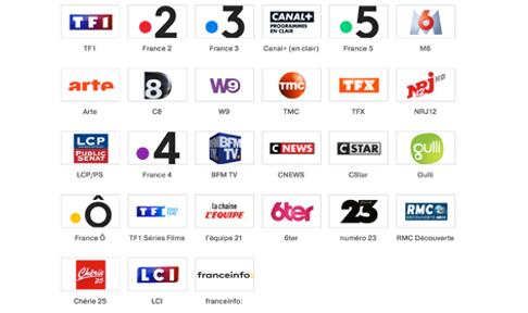 La TNT, des chaînes internationales et thématiques