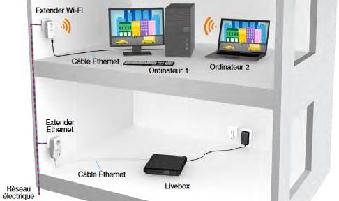Extendeur de wi fi plug de raccord au r seau lectrique - Comment augmenter la portee du wifi livebox ...